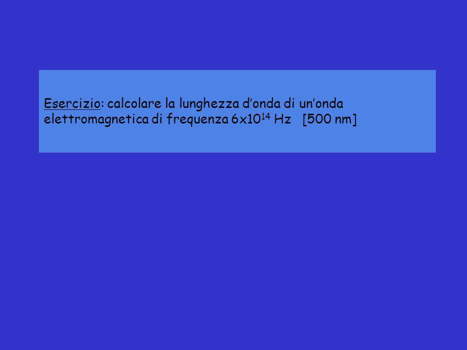 Esercizio: calcolare la lunghezza d'onda di un'onda elettromagnetica di frequenza 6x1014 Hz [500 nm]
